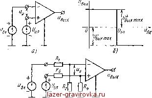 в). а). Простейшая схема компаратора на операционном усилителе при... его передаточная характеристика (б), схема...