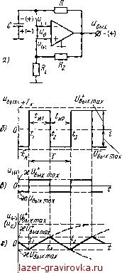 В... На рис. 3.9, а приведена схема несимметричного мультивибратора на ОУ, для которого. tи2. tиl.